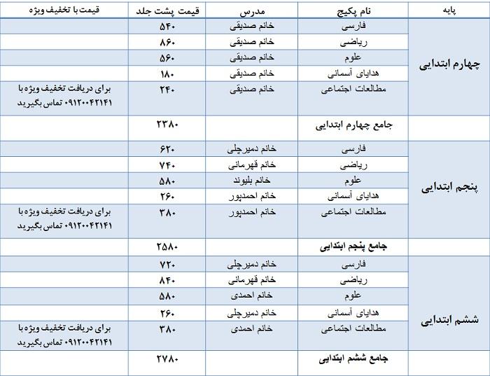 لیست قیمت پکیج ابتدایی حرف آخر